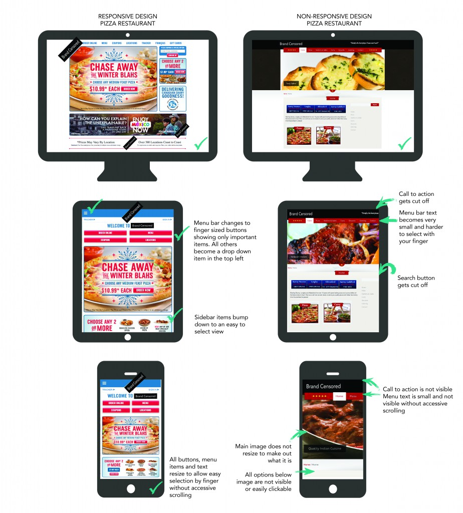 responsive design comparison visual-01